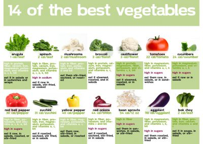 dietician_nutritionist_gallery_001