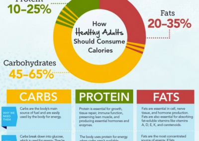 dietician_nutritionist_gallery_014
