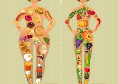 Healthy lifestyle, a healthy diet and daily routine
